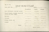 Daily head count form, Tule Lake mess halls